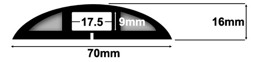 CP2 Cable Protector Specifications