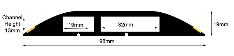 CP2BY 2 Channel Cable Protector Specifications