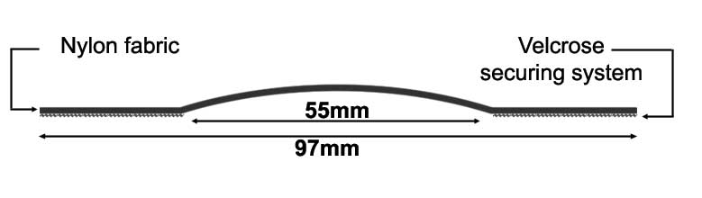 QuickFit™ Cable Covers Specifications