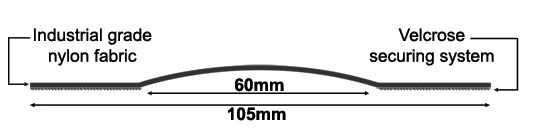 Safcord Cable Cover Specifications